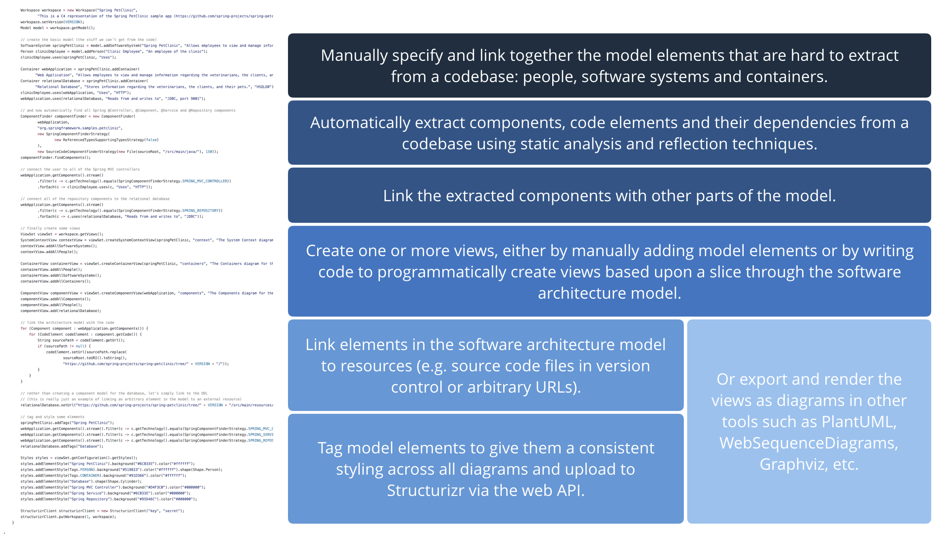 Why use code to create a software architecture model?