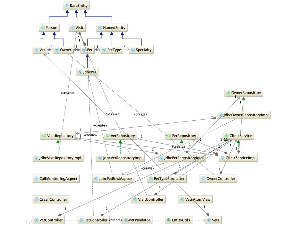 Structurizr help about an automatically generated uml class diagram pooptronica Images